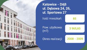 tbs-inwestycje-debowa24-26