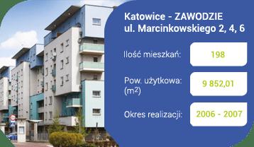 tbs-inwestycje-marcinkowskiego